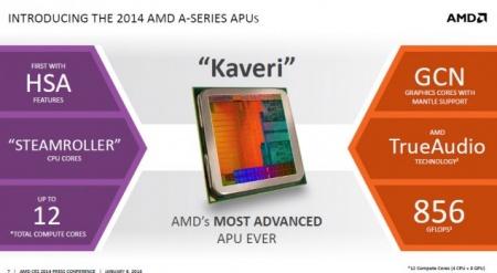 Десктопные процессоры Kaveri