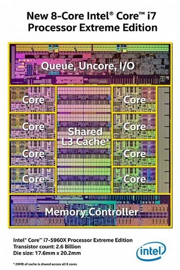 Intel представила первый 8-ядерный процессор для настольных ПК