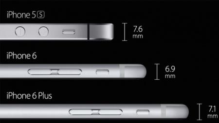 Сравнение толщины iPhone 6 и iPhone 6 Plus