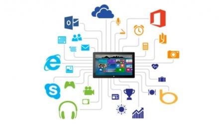 Преимущества использования современных технологий Microsoft